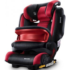 Автокресло Recaro Monza Nova IS Ruby